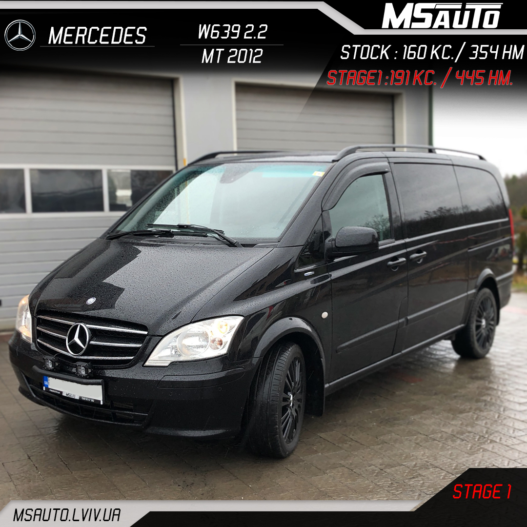 Mercedes W639 2.2 MT 2012 Stage1