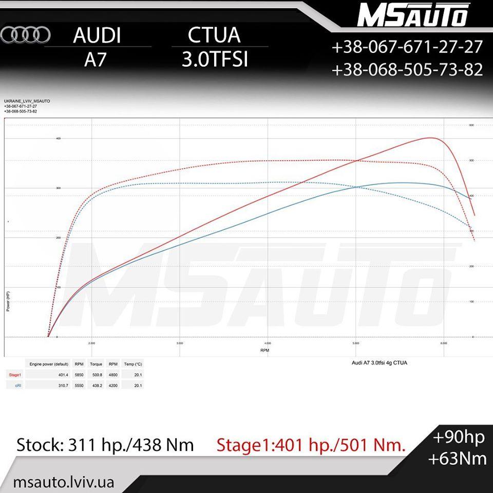 ЧІП ТЮНІНГ Audi A7 3.0 tfsi CTUA 310HP