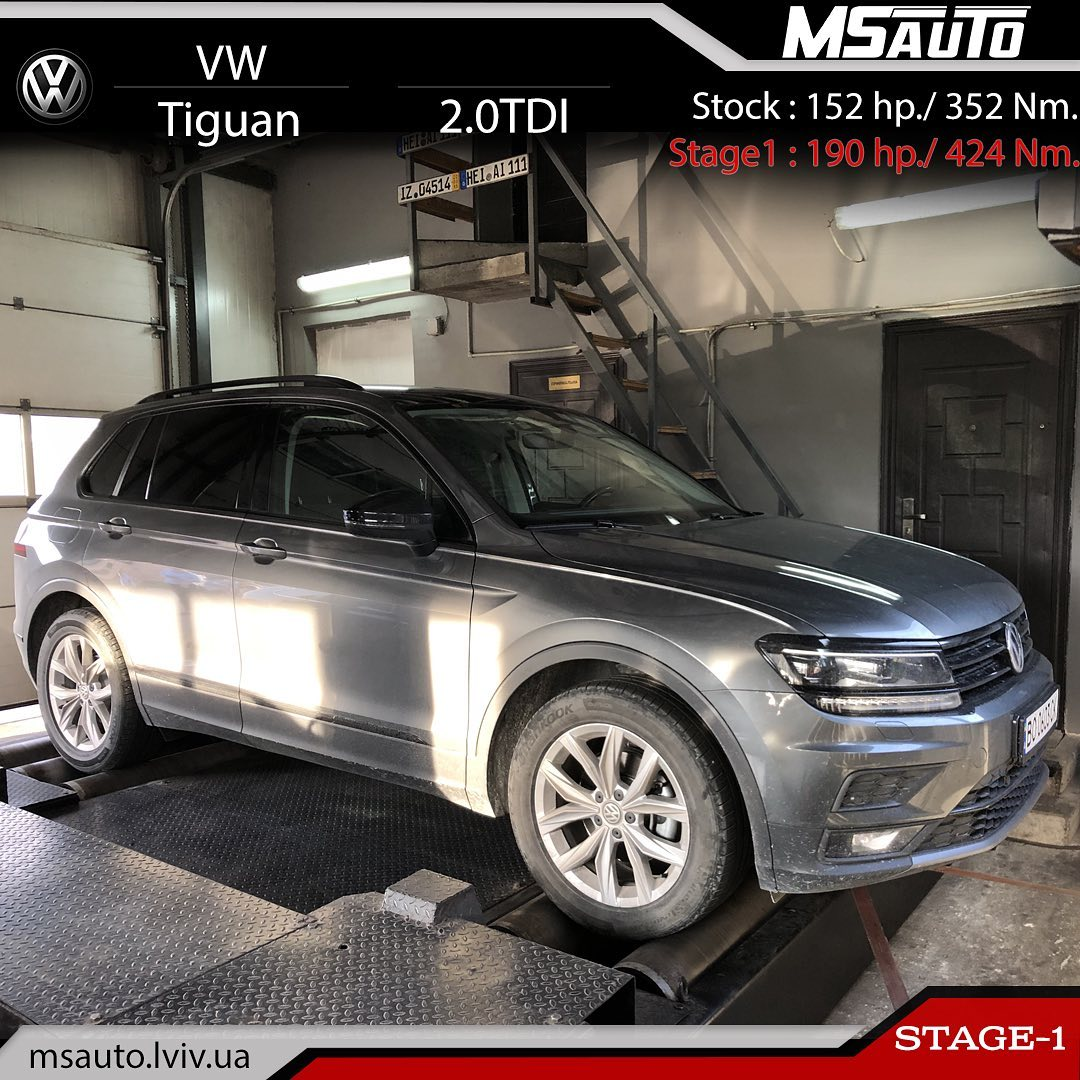 Чіп Тюнінг VW Tiguan 2.0tdi DBGC Stage1