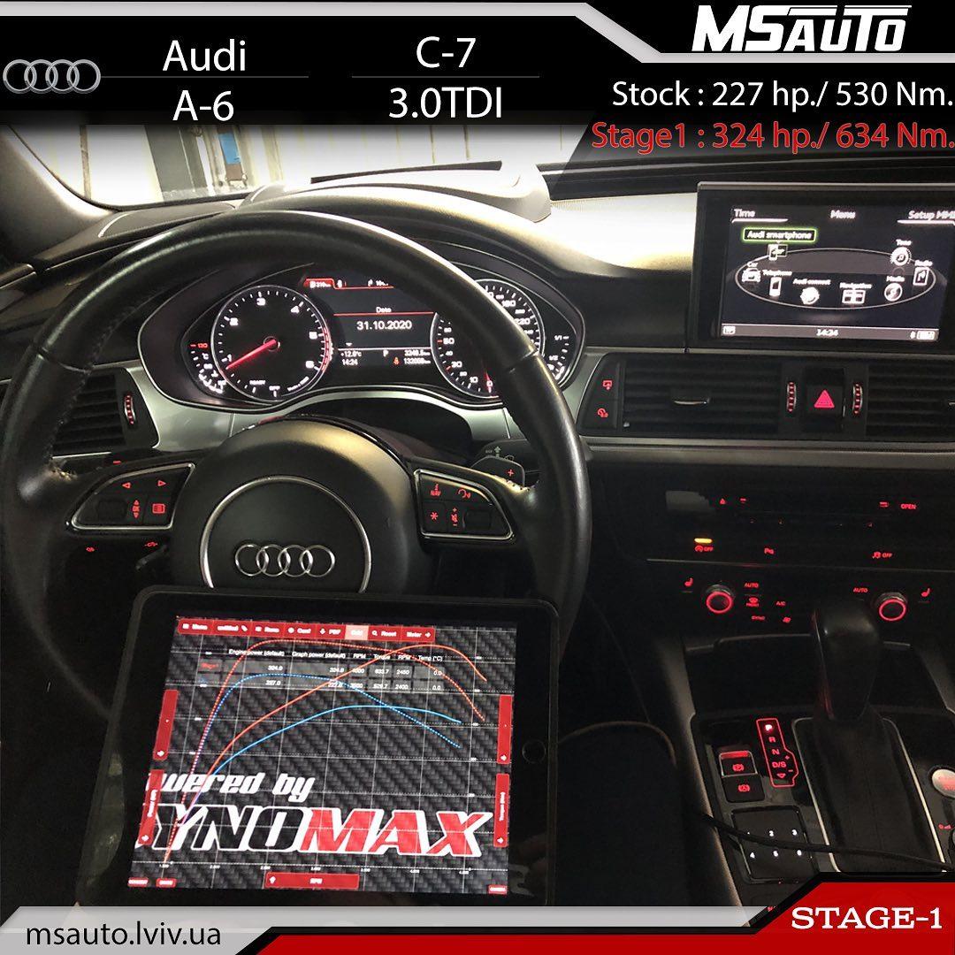 Чіп Тюнінг Audi A6 C7 3.0tdi CRTE Stage1