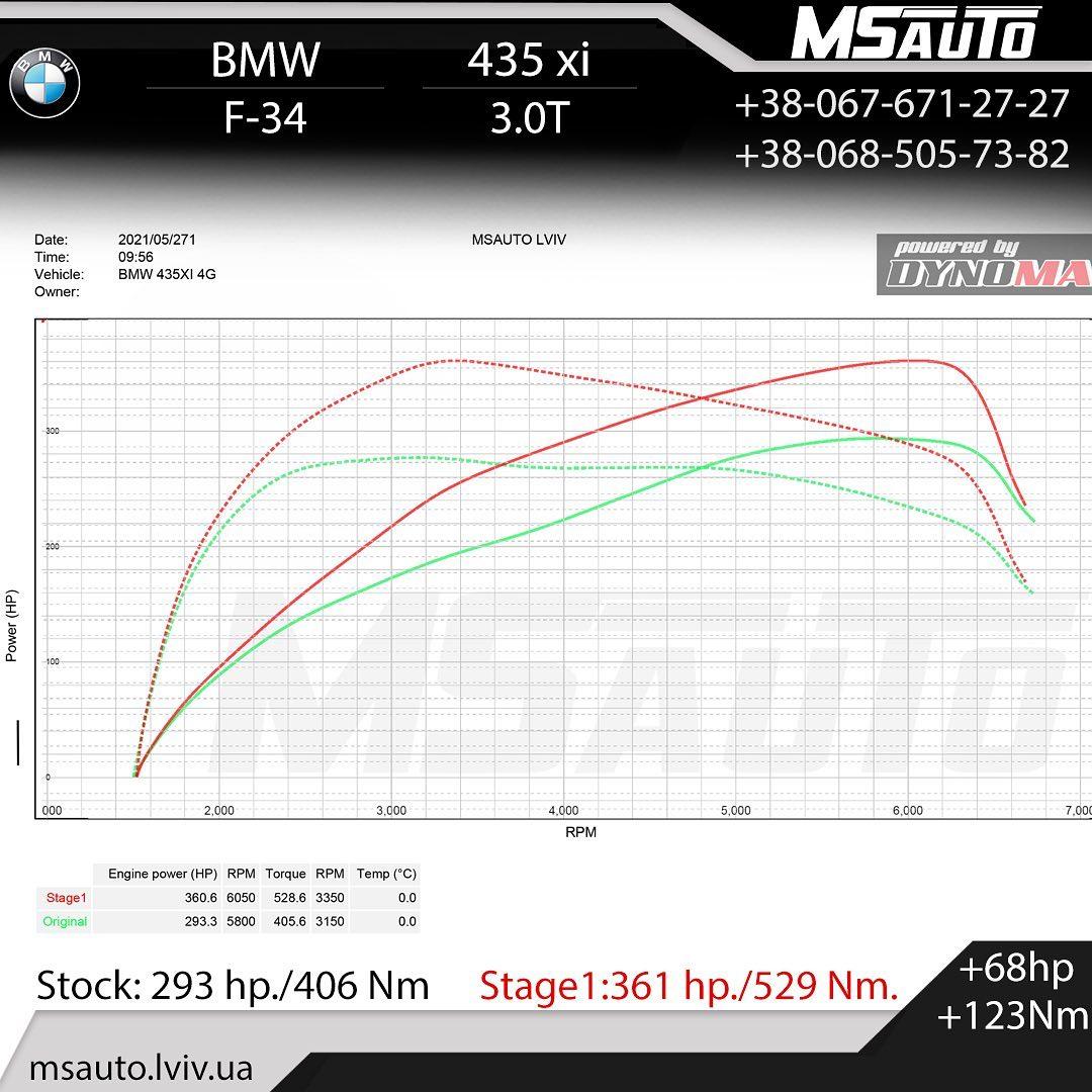 Чіп тюнінг BMW 435xi F34  Stage1